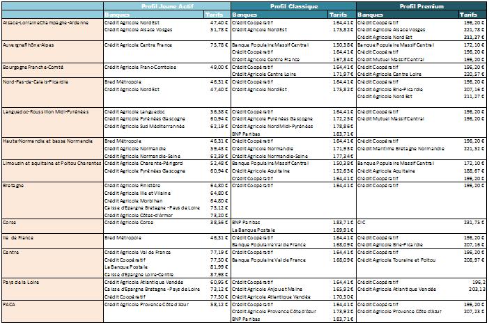 Nouvelle Edition Des Trophees De La Banque 2016 Meilleurebanque Com