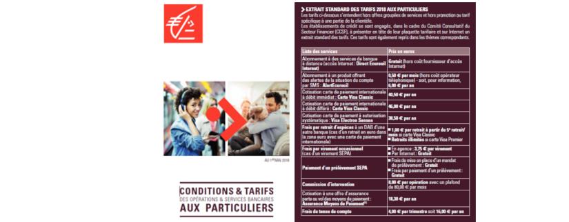Frais Bancaires De La Caisse D Epargne Loire Drome Ardeche