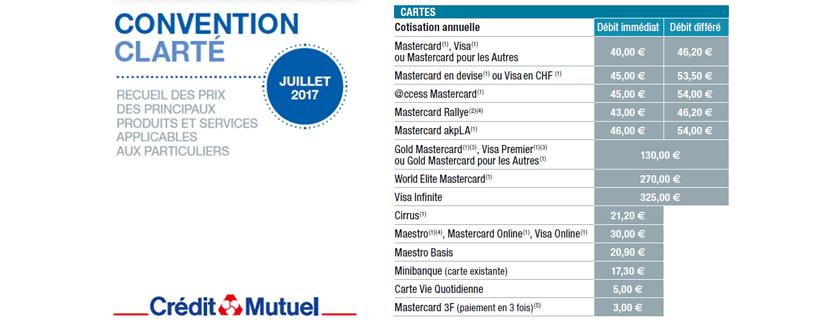 Anlayse Des Frais Bancaires 2017 Frais Bancaires Du Crédit Mutuel